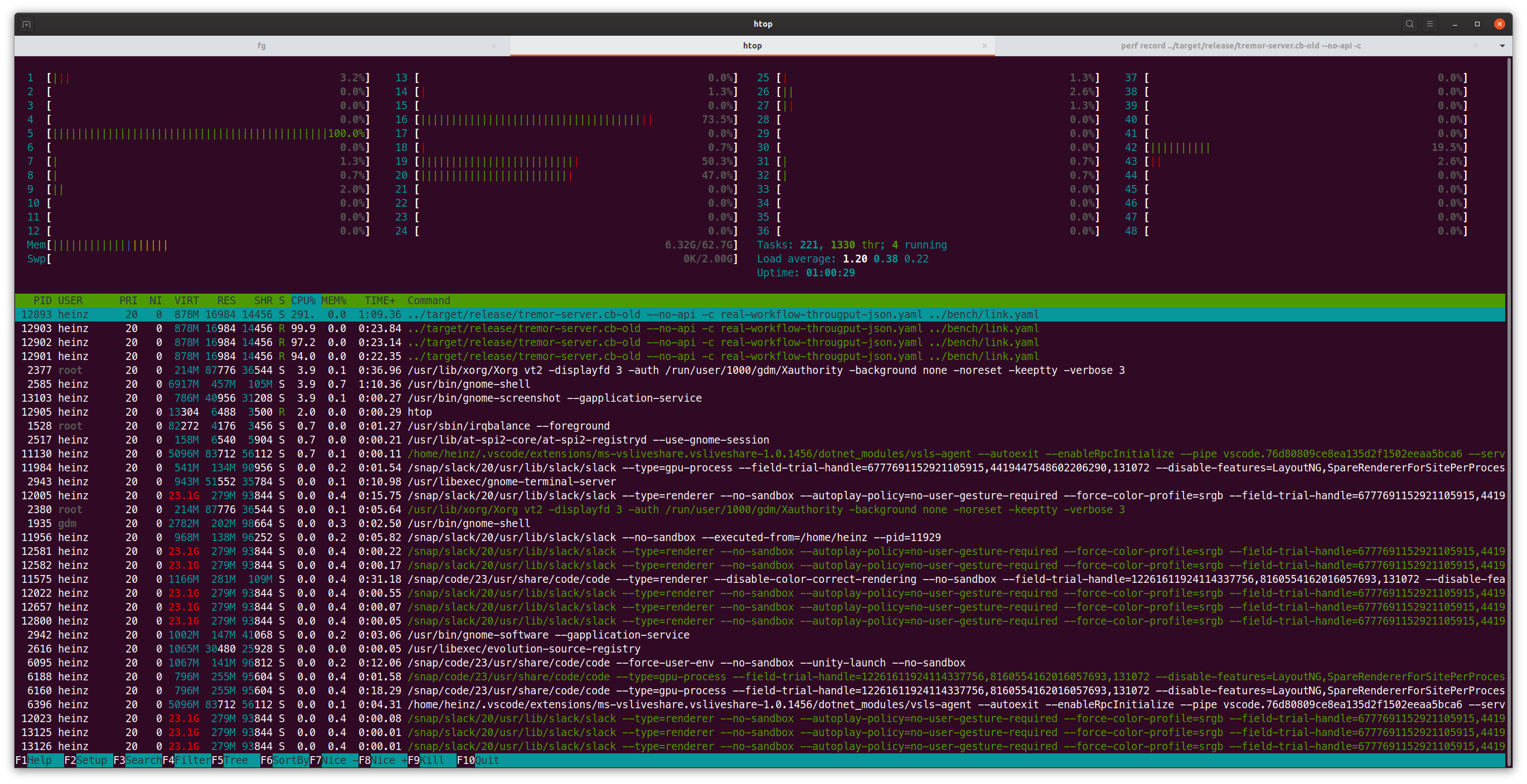 htop load on cores